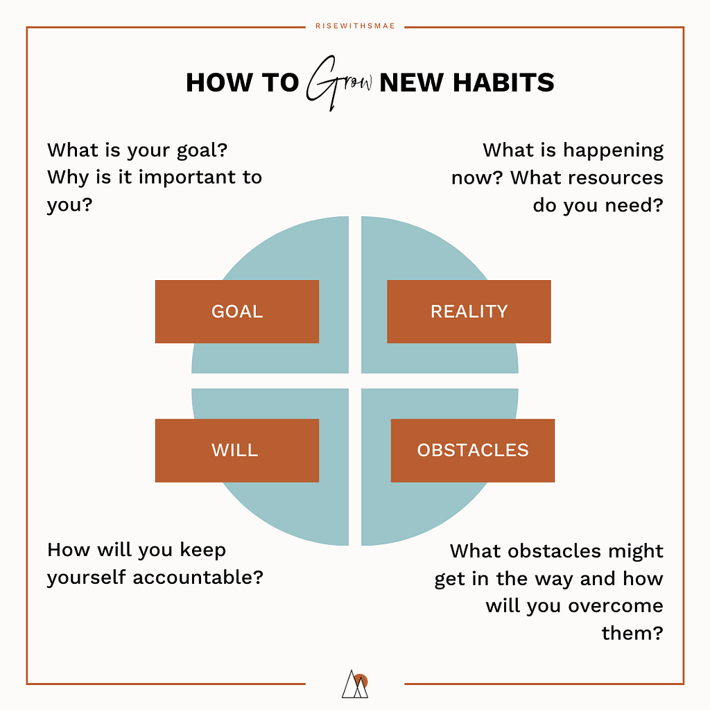 Commit to Yourself & Grow New Habits